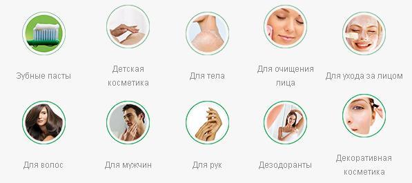 категории косметики